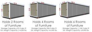 Go Minis Features Storage Sizes
